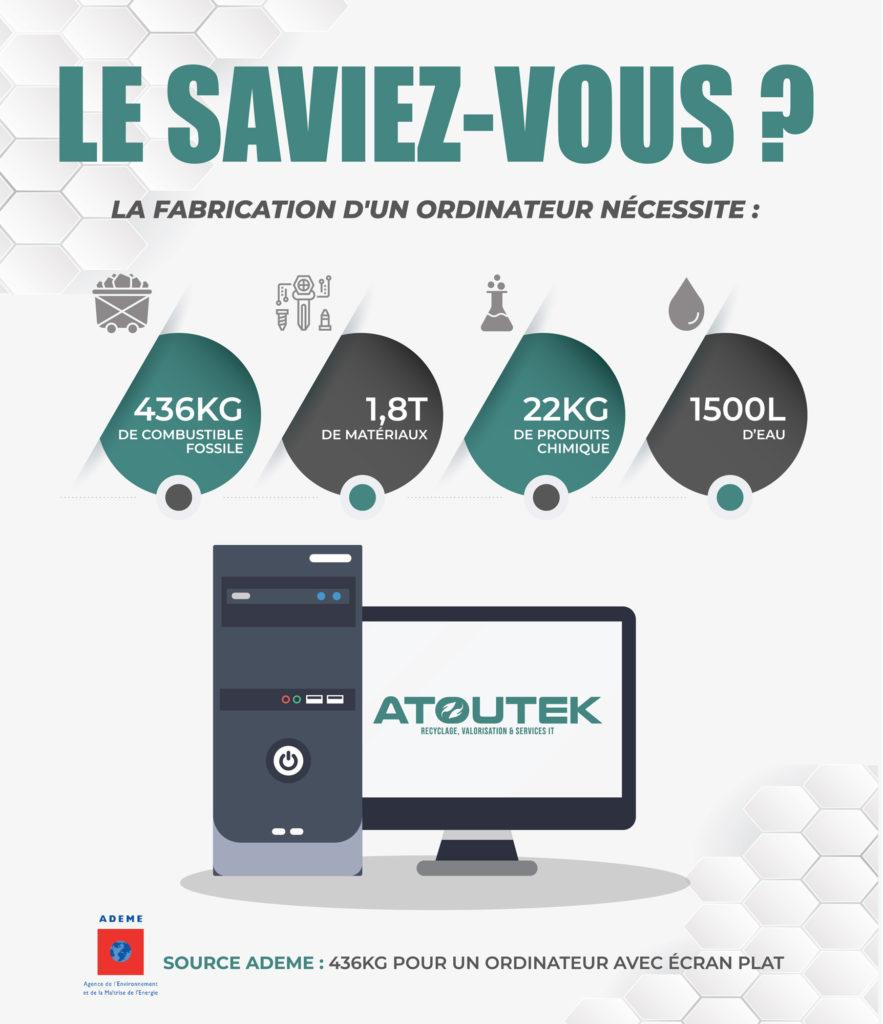 Déchets électroniques fabrication ordinateur- Atoutek